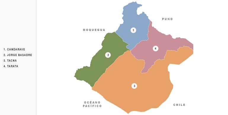 Provincia de Tacna