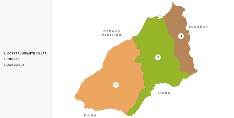 Provincia de Zarumilla